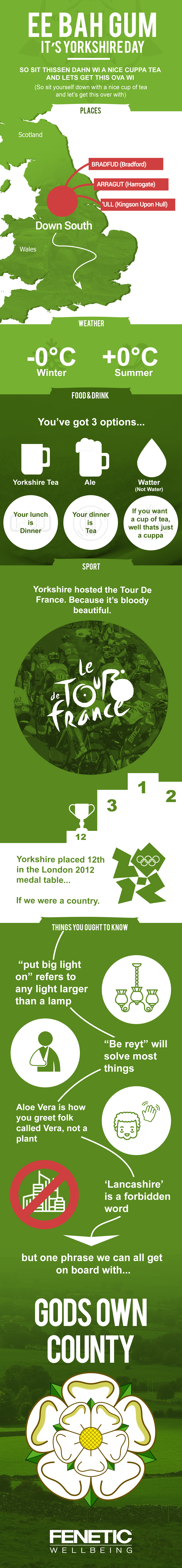 Yorkshire Day Infographic
